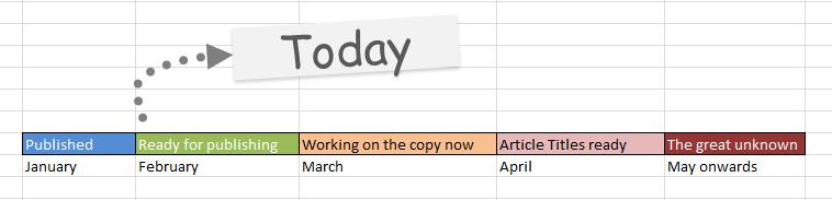 content schedule