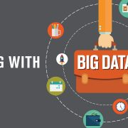 Selling with big data